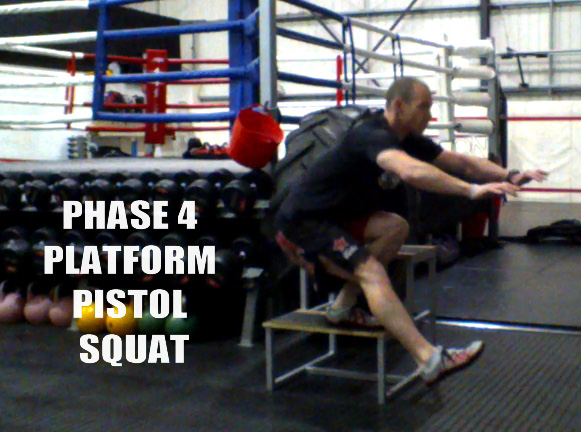 Unilateral (single) leg exercise progression