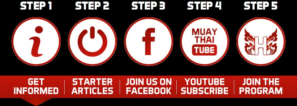 5 Steps to do next...