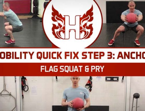 ANKLE MOBILITY QUICK FIX – THREE STEP PROCESS