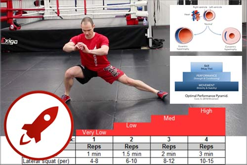 Free video course Starting Muay Thai Strength and Conditioning Video Series