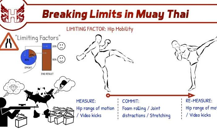 Breaking Limits in Muay Thai