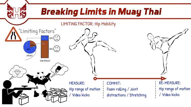 Breaking Limits in Muay Thai